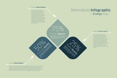 Minimalistic infographic for eclology usage