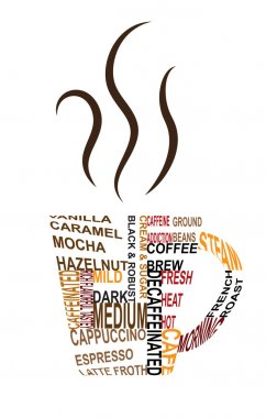Distorted Text Coffee