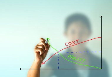 Business woman hand drawing graph of profit growth vs cost reduction