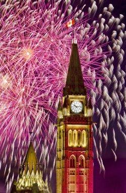 Political Fireworks