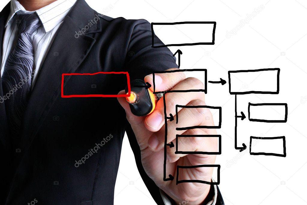Drawing empty diagram