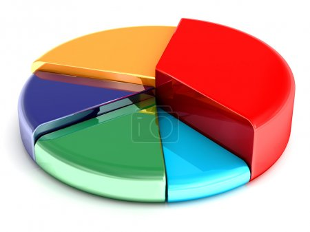 Photo for Colorful pie chart - Royalty Free Image