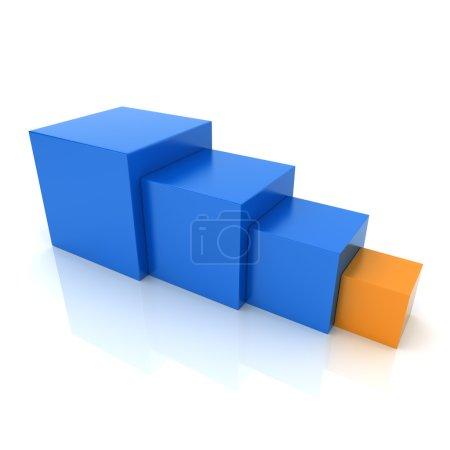 Regression cubes