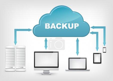 Cloud Service. EPS 10.
