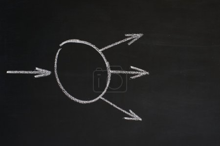 Photo for Scheme with arrows and circle, drawn on a blackboard - Royalty Free Image