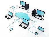 Cloud computing koncepce