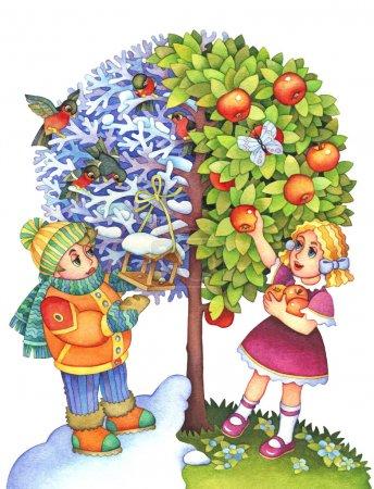 The symbolic image of the seasons