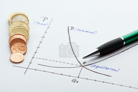 Photo for Supply and demand chart drawn on a paper - Royalty Free Image