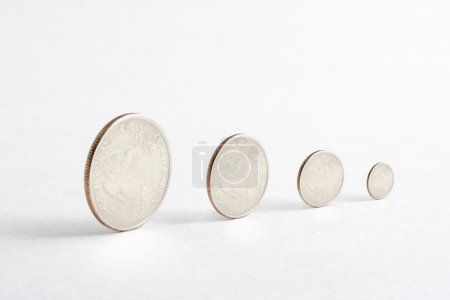 Rolling quarters are getting smaller. Impression o...