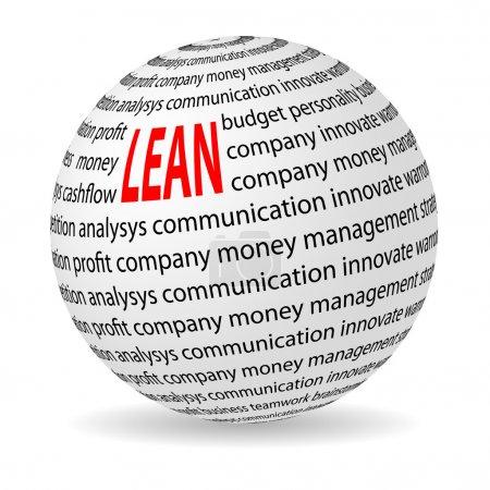 Lean strategy ball