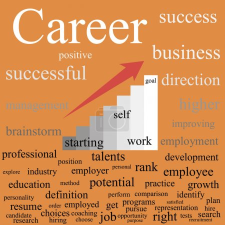 Career. Tag cloud