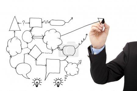 Photo pour Main de l'homme d'affaires dessiner diagramme de concept idée et analyse - image libre de droit