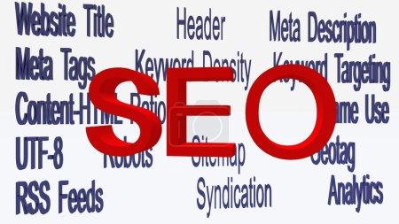 Seo terminologies