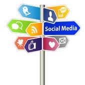 Sociální média znamení