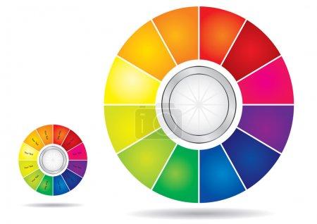 Editable color wheel template