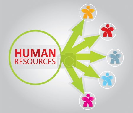 Illustration for Human resource concept - abstract illustration with sign - Royalty Free Image