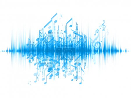 Interplay of sound wave and notes on the subject o...