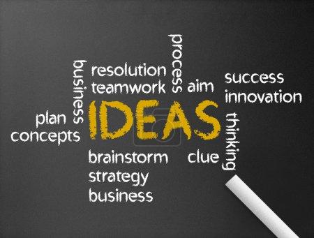 Ideas Word Illustration