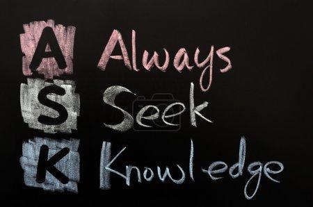 Photo for Acronym of ASK - Always seek knowledge written in chalk on a blackboard - Royalty Free Image