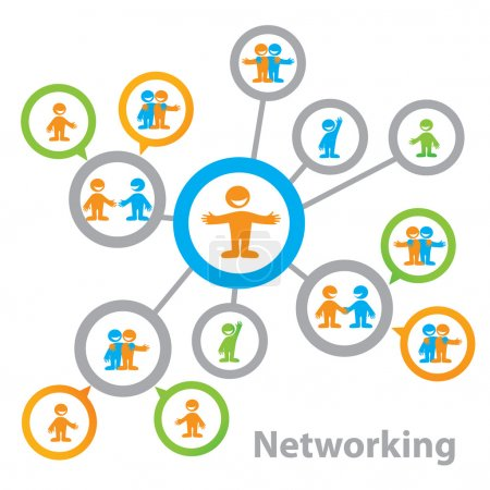 Illustration for Network - the relationship between : business, friendship, and fellowship. Possible variations. Vector illustration. - Royalty Free Image