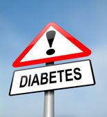 Diabetes warning.