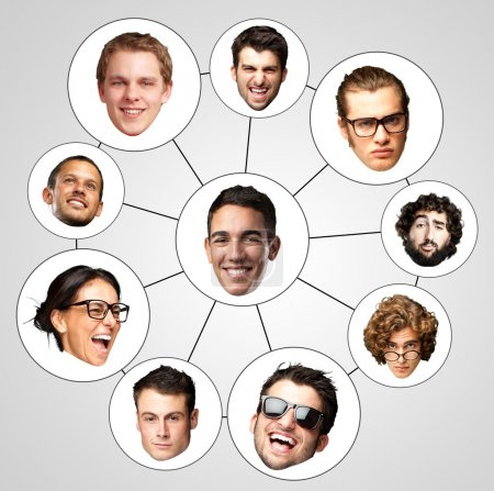 faces, connection and organization