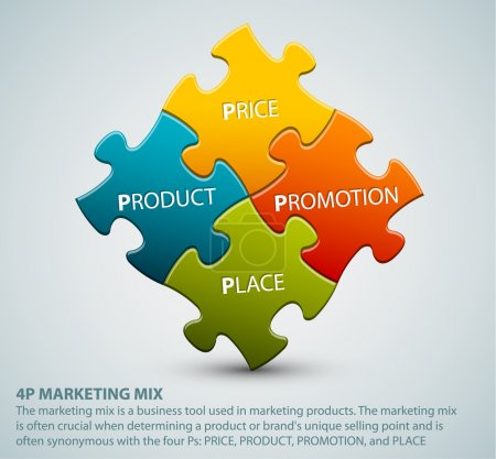 Illustration for Vector 4P marketing mix model - price, product, promotion and place - Royalty Free Image