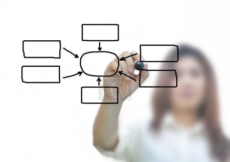 Photo pour Concept d'entreprise pour la planification avec diagramme en blanc . - image libre de droit