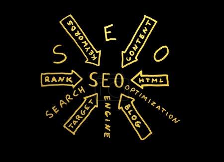 Word SEO.Search engine optimization