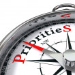 Priorities the way indicated by compass conceptual...