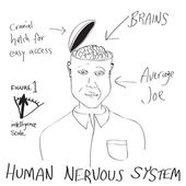 Funny Human Brain Cartoon