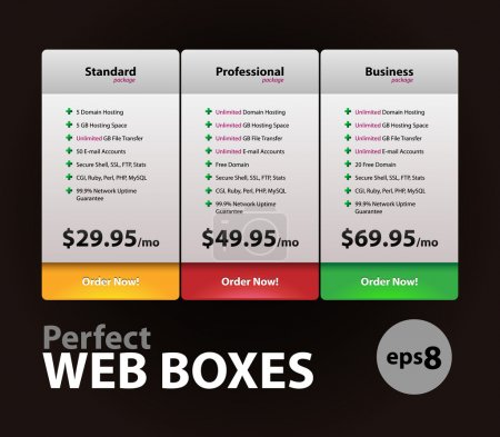 Perfect Web Boxes Hosting Plans For Your Website Design