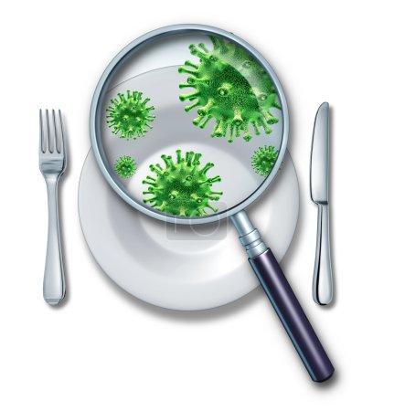 Contaminated Food
