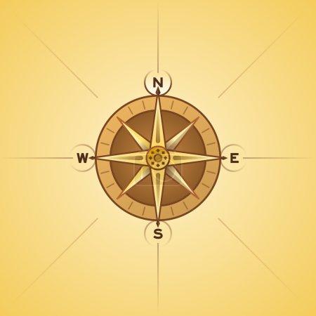 Nautical Rose Compass