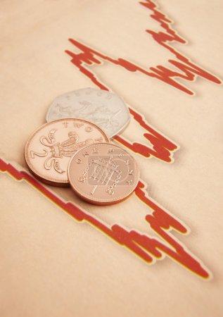 Photo pour Monnaies britanniques couchées sur un graphique fluctuant avec espace pour la copie - image libre de droit