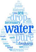 Water drop wordcloud