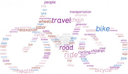 Bike, tag cloud illustration