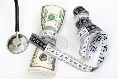 Health price