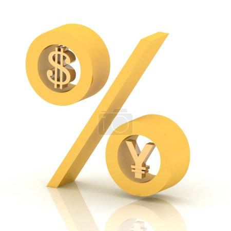 Percent of dollar to yen