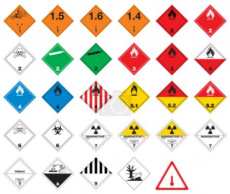 Hazardous pictograms - goods signs