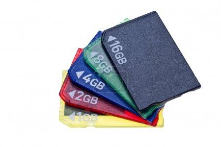 Pack de carte Memory Stick Pro Duo