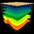 Abstract geology layers scheme, 3d render isolated...