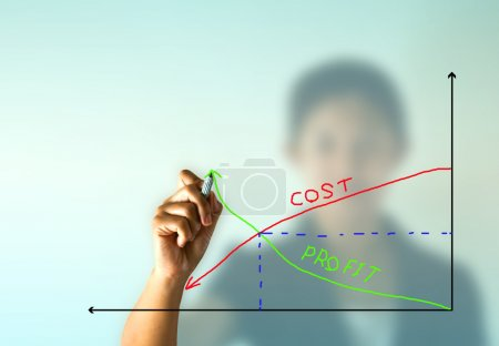Photo pour Femme d'affaires dessin à la main graphique de la croissance des bénéfices vs réduction des coûts - image libre de droit