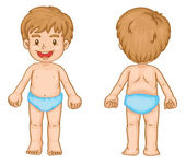 Illustration of young boy front and back