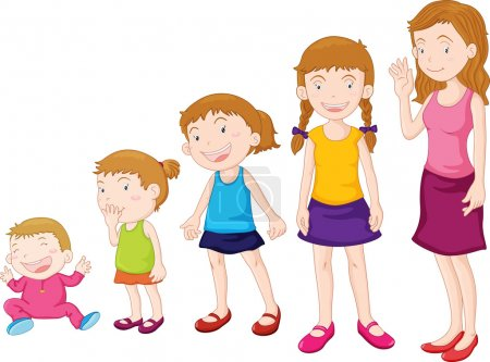 Illustration for Illustration of stages of growing up from baby to woman - Royalty Free Image