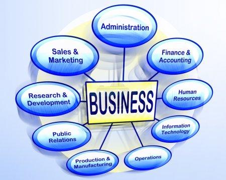 Photo pour Organigramme montrant divers départements d'affaires . - image libre de droit